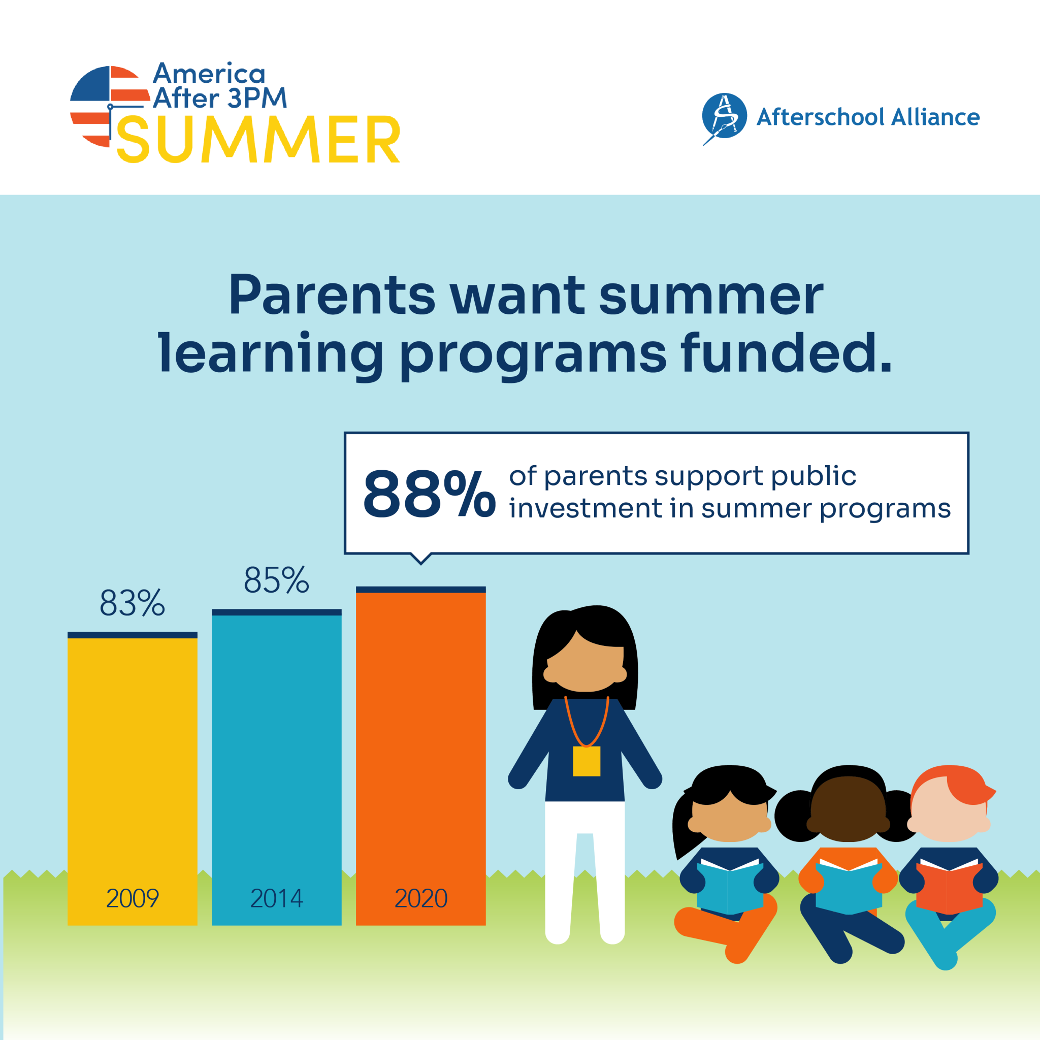 Top 5 Findings from the America After 3PM Special Report, Time for a Game-Changing Summer