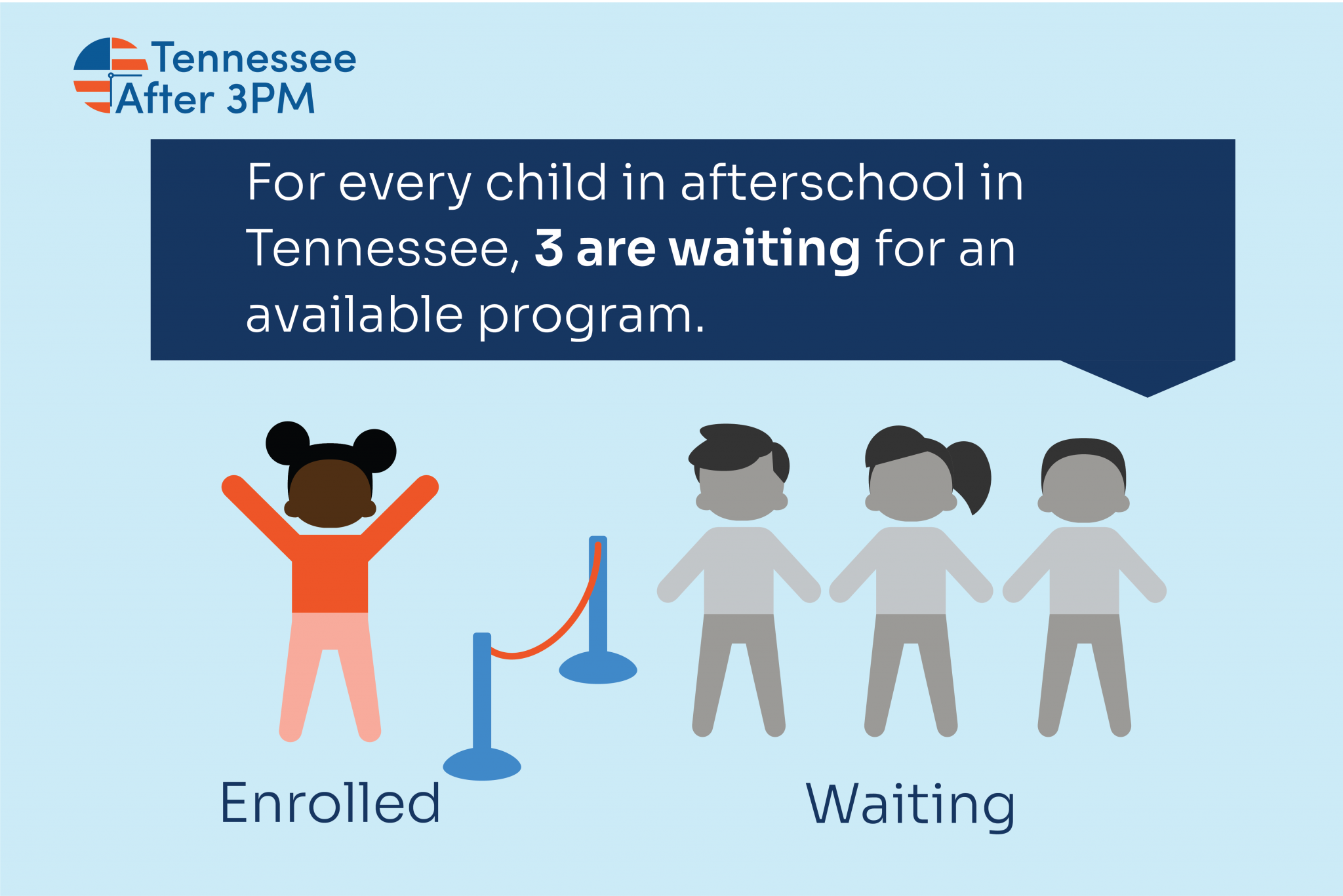 New Household Survey: Tennessee Is a 'Top 10 State for Afterschool,' Even as Unmet Demand for Programs Increases